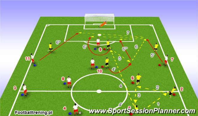 Football/Soccer Session Plan Drill (Colour): Wariant 6