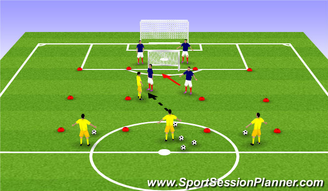 Football/Soccer Session Plan Drill (Colour): Individual Defending 1