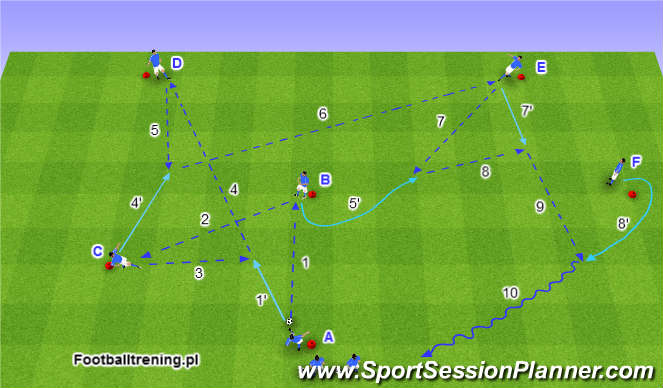 Football/Soccer Session Plan Drill (Colour): Wariant 4