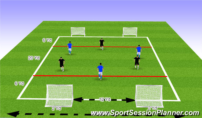 Football/Soccer Session Plan Drill (Colour): Mini-Soccer Game Warm-up