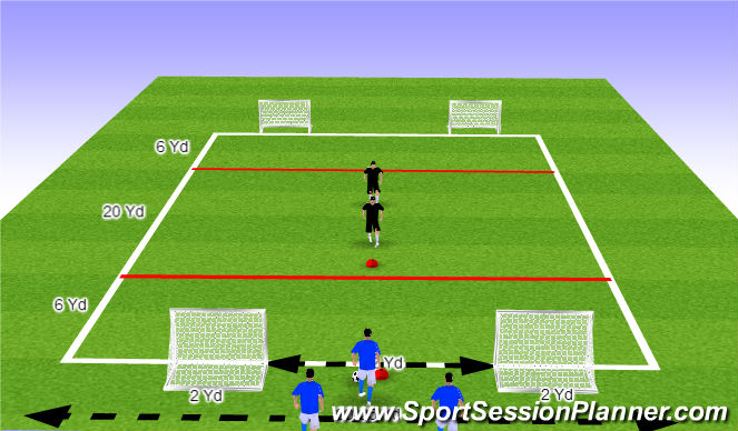 Football/Soccer Session Plan Drill (Colour): 1v1 Change of Direction