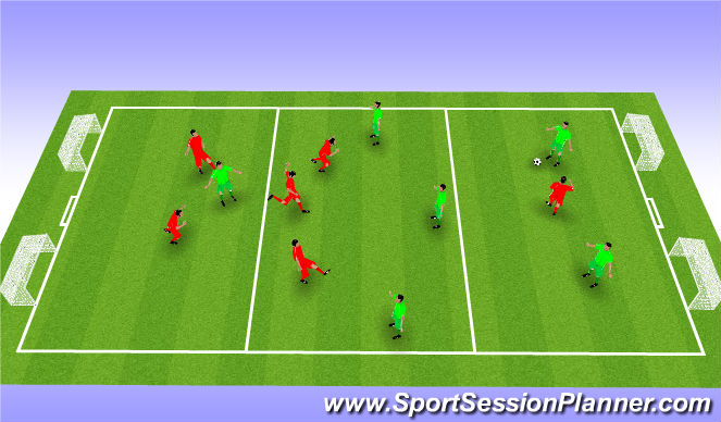 Football/Soccer Session Plan Drill (Colour): Zonal Match