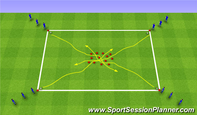 Football/Soccer Session Plan Drill (Colour): Dribbling - Technical