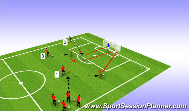 Football/Soccer Session Plan Drill (Colour): Three Opps to Score Drill