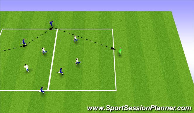 Football/Soccer Session Plan Drill (Colour): 4v4 +2
