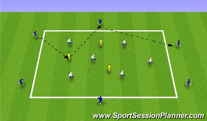 Football/Soccer Session Plan Drill (Colour): 6v6+3