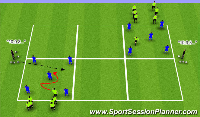 "Football/Soccer Session Plan Drill (Colour): SI Technical Warm-up ""Quick Possession/Immediate Chase"""