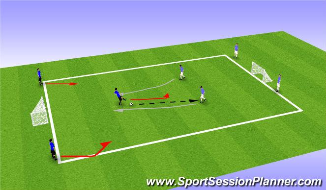 Football/Soccer Session Plan Drill (Colour): 1vs2-3vs2 Side