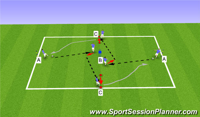 Football/Soccer Session Plan Drill (Colour): Passing Side