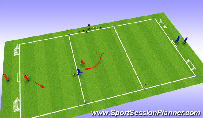 Football/Soccer Session Plan Drill (Colour): 1v2 / 2v2