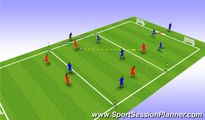 Football/Soccer Session Plan Drill (Colour): 3v3+