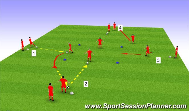 Football/Soccer Session Plan Drill (Colour): Passing & Turns