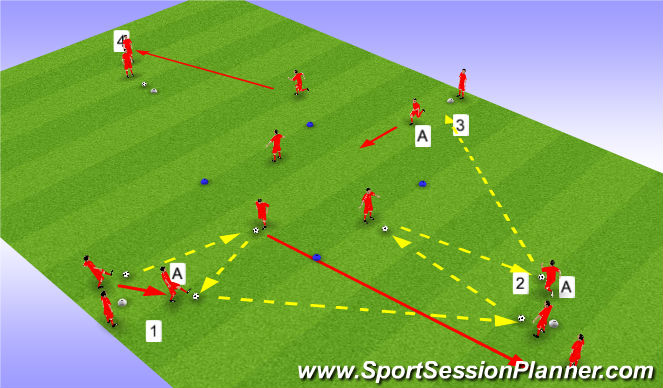 Football/Soccer Session Plan Drill (Colour): One-Two