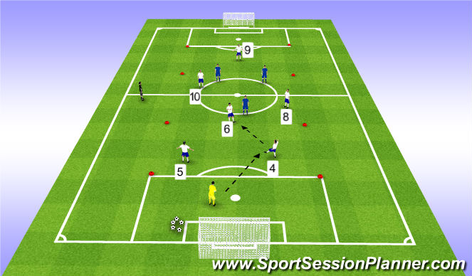 Football/Soccer Session Plan Drill (Colour): Functional Training of Midfield 3