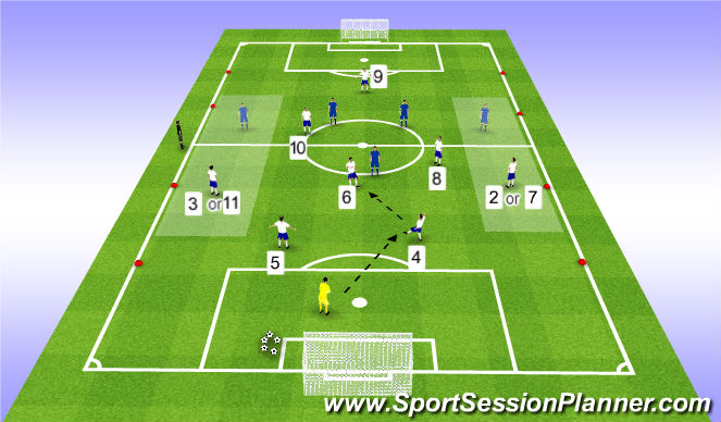 Football/Soccer Session Plan Drill (Colour): Functional Training of Midfield 3 - Part 2