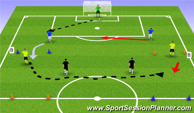 Football/Soccer Session Plan Drill (Colour): 4v2 Positional Game