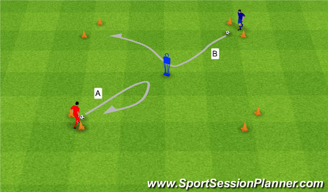 Football/Soccer Session Plan Drill (Colour): Turning. Zwroty z piłką.