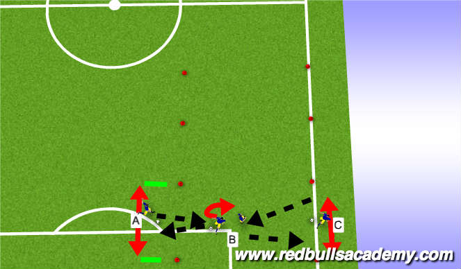 Football/Soccer Session Plan Drill (Colour): Technical Warm Up - Receiving
