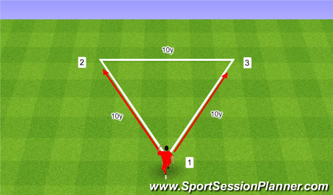 Football/Soccer Session Plan Drill (Colour): Triangle. Trójkąt.