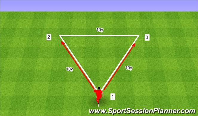 Football/Soccer Session Plan Drill (Colour): Triangle. Trójkąt.