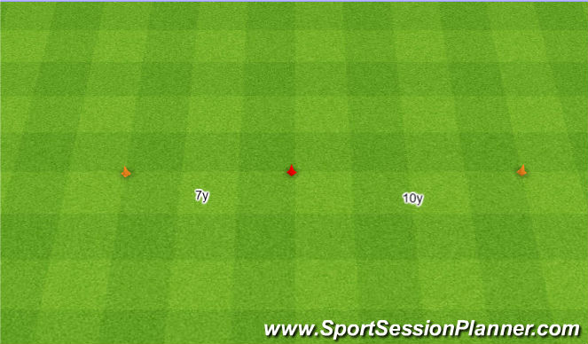 Football/Soccer Session Plan Drill (Colour): Druga cześć.