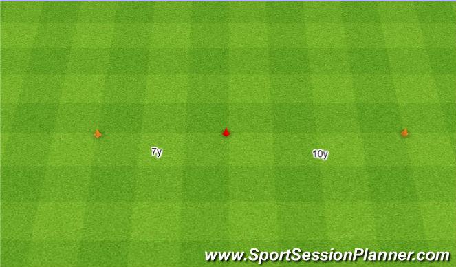 Football/Soccer Session Plan Drill (Colour): Druga cześć.