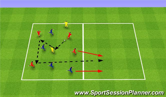 Football/Soccer Session Plan Drill (Colour): Gra 4v4+2.