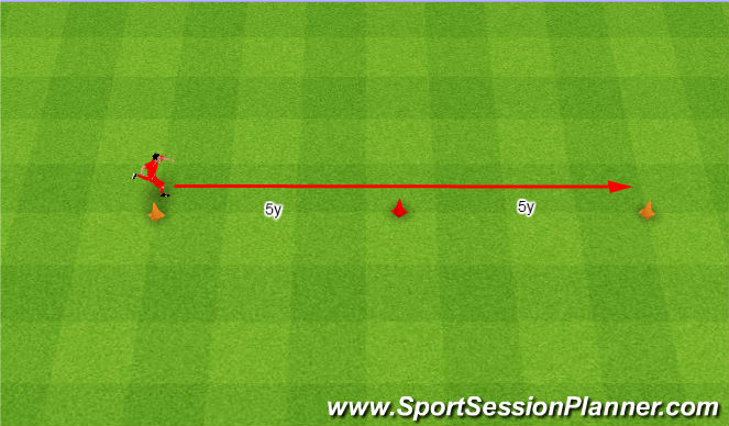 Football/Soccer Session Plan Drill (Colour): Starty.