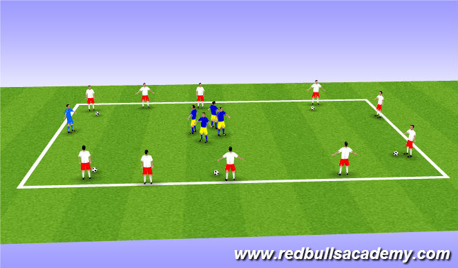 Football/Soccer Session Plan Drill (Colour): Saving with a Pass