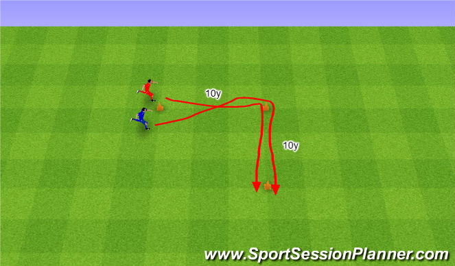Football/Soccer Session Plan Drill (Colour): 90 round and cut. 90 stopni w koło i przed.