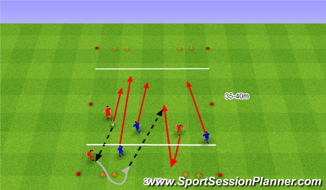 Football/Soccer Session Plan Drill (Colour): Strzelisz? atakuj dalej.