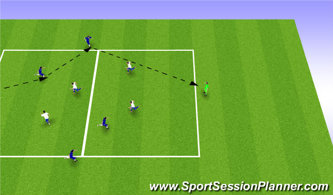 Football/Soccer Session Plan Drill (Colour): 4v4 +2