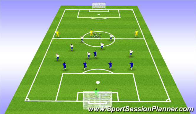 Football/Soccer Session Plan Drill (Colour): Zonal Defending Defensive Third