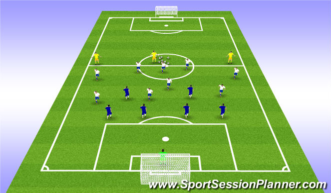 Football/Soccer Session Plan Drill (Colour): Zonal Defending Defensive Third Expanded