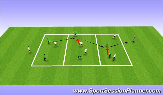 Football/Soccer Session Plan Drill (Colour): 3 Zone Game (To Targets)