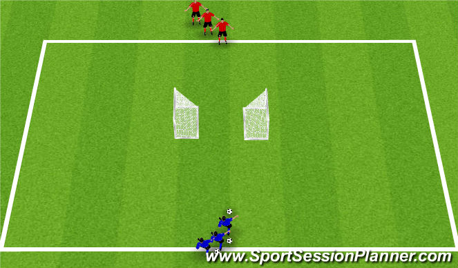 Football/Soccer Session Plan Drill (Colour): 1v1 Attacking - Back to back goals