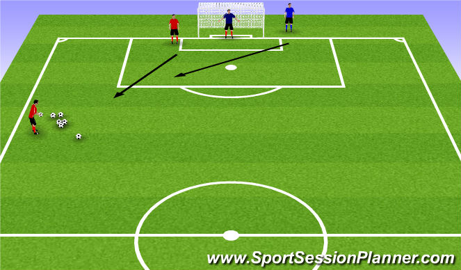 Football/Soccer Session Plan Drill (Colour): Bogeys in the Sky