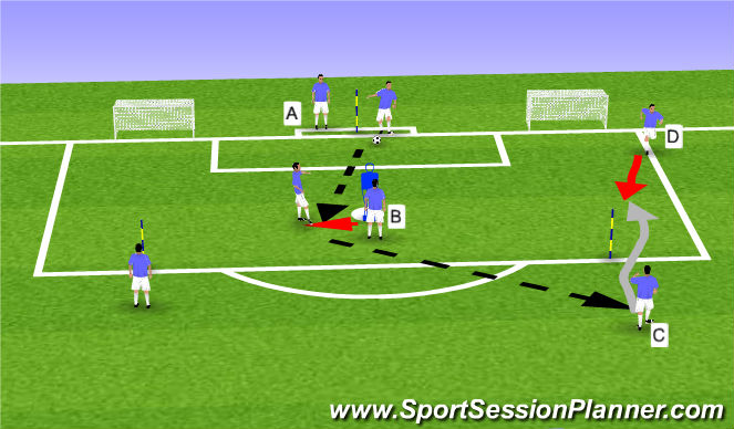 Football/Soccer Session Plan Drill (Colour): Technical Side