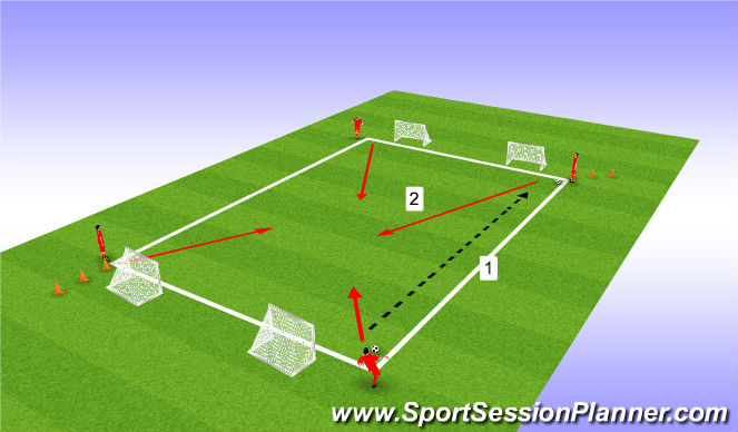 Football/Soccer Session Plan Drill (Colour): U8 2v2