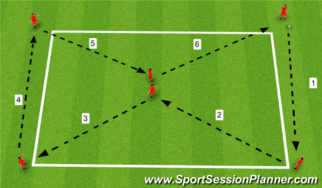 Football/Soccer Session Plan Drill (Colour): POTB Pattern