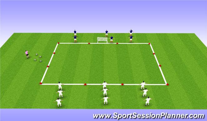 Football/Soccer Session Plan Drill (Colour): 3v3 progression