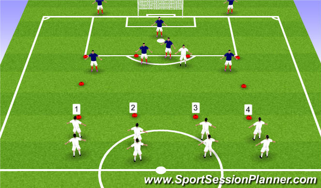 Football/Soccer Session Plan Drill (Colour): 4v5 / 4v6