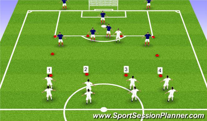 Football/Soccer Session Plan Drill (Colour): 4v5 / 4v6
