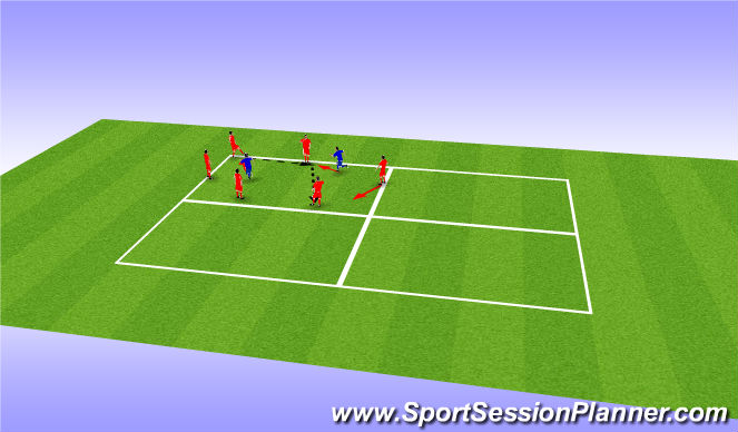Football/Soccer Session Plan Drill (Colour): 4-6v2