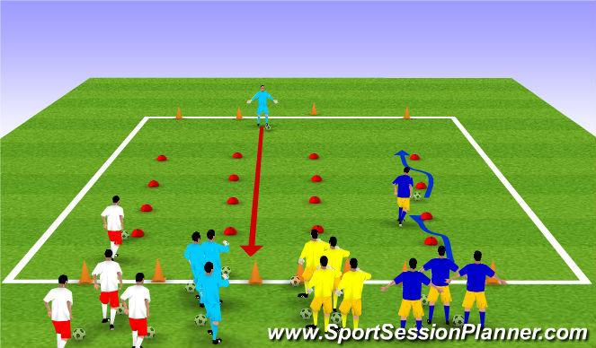 Football/Soccer Session Plan Drill (Colour): Solum Skill Moves