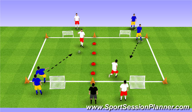 Football/Soccer Session Plan Drill (Colour): 1 v 1 attack