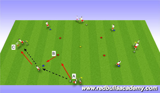 Football/Soccer Session Plan Drill (Colour): Passing & Receiving I
