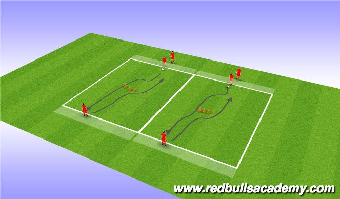 Football/Soccer Session Plan Drill (Colour): 1v1 Semi-opposed