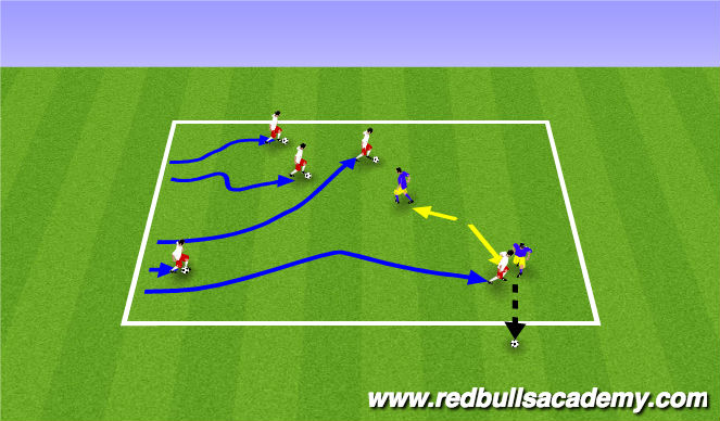 Football/Soccer Session Plan Drill (Colour): Sharks and Meanows Drill 2