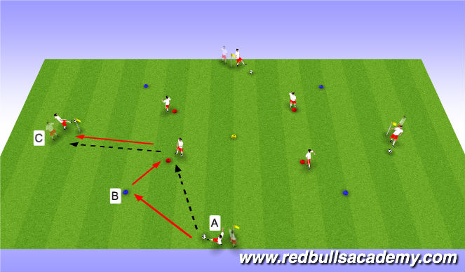 Football/Soccer Session Plan Drill (Colour): Passing & Receiving II